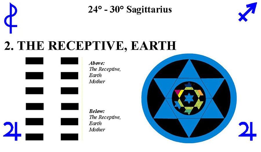 Hx02-The-Receptive-Earth