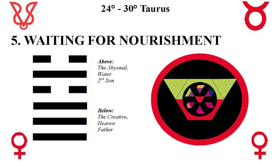 Hx05-Waiting-for-Nourishment