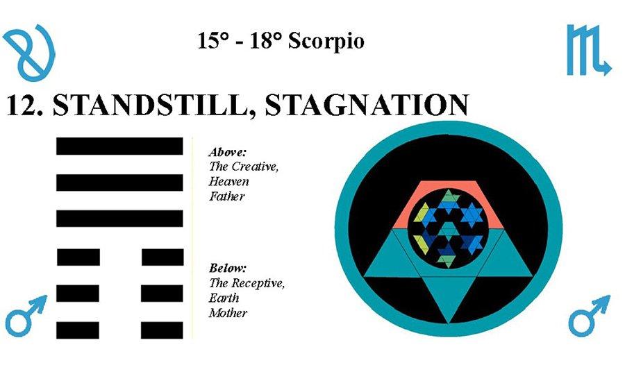 Hx12-Standstill-Stagnation