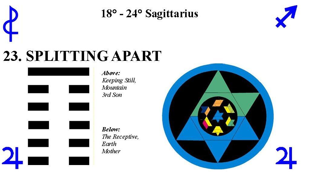 Hx23-Splitting-Apart