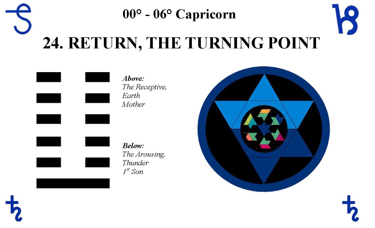 Hexagram 24 Return the Turning Point
