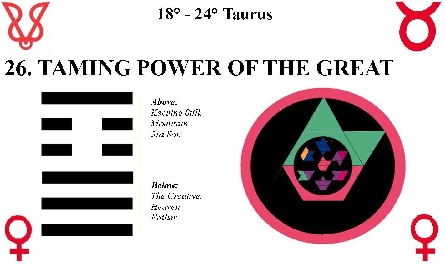 Hx26-Taming-Power-of-Great