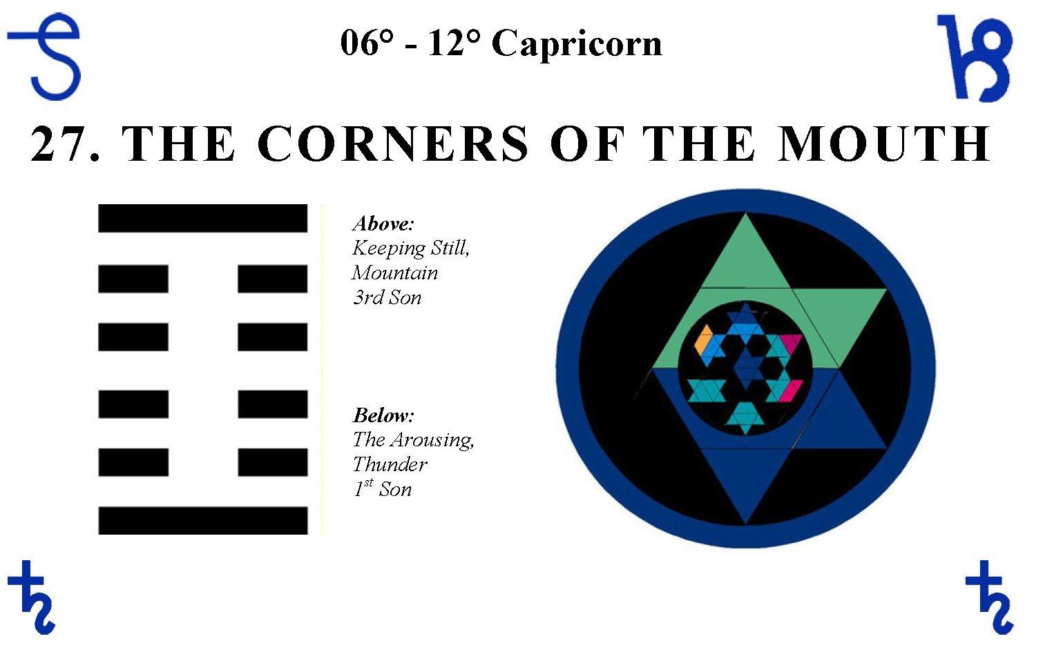 Hx27-Corners-of-the-mouth