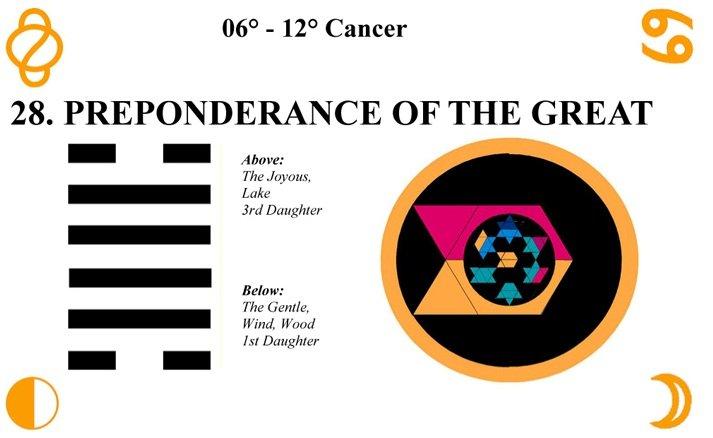 Hx28-Preponderance-of-the-Great