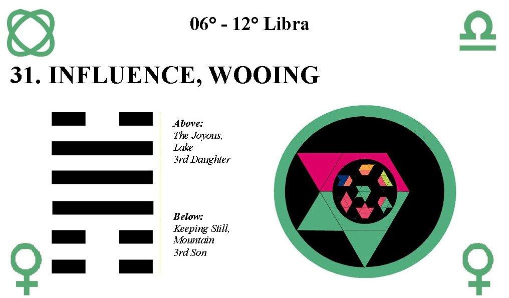 Hx31-Influence-Wooing