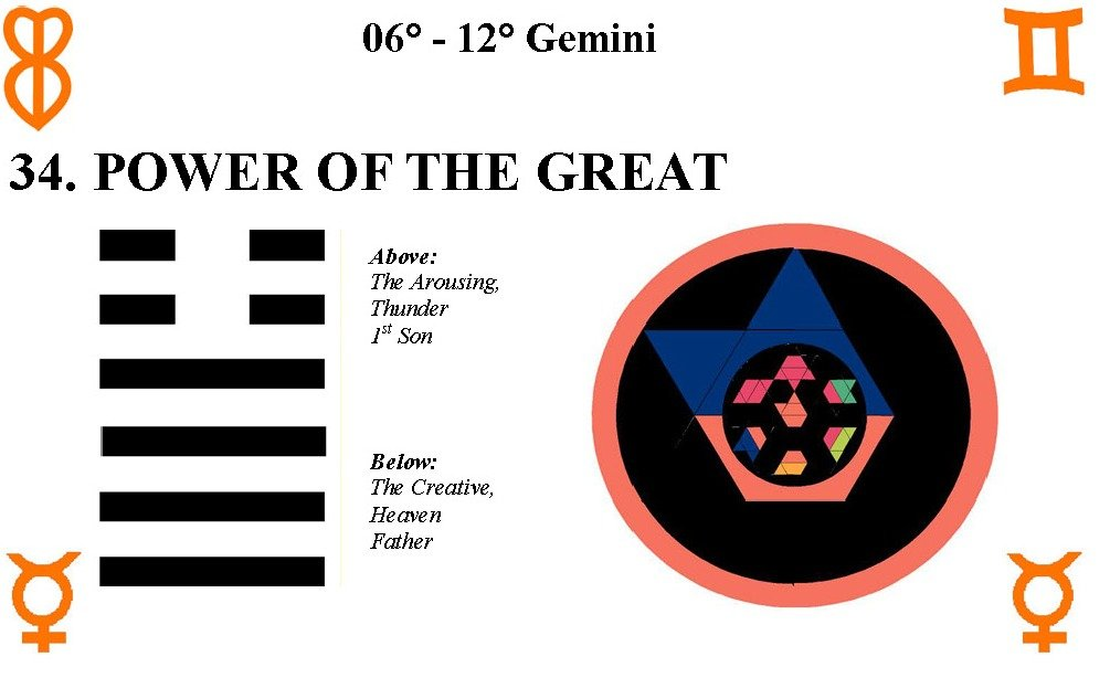 Hx34-Power-of-the-Great