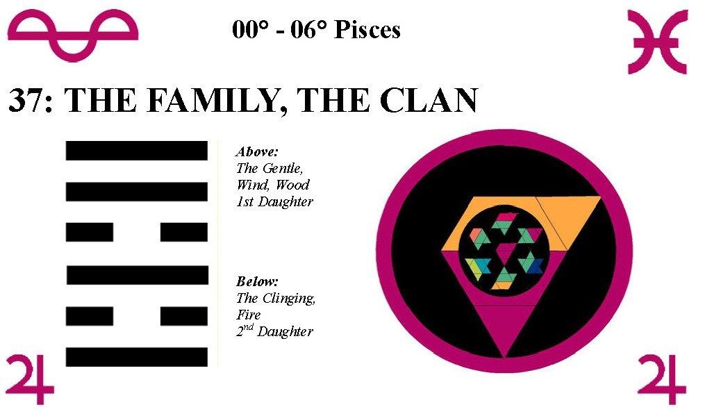 Hx37-The-Family-Clan