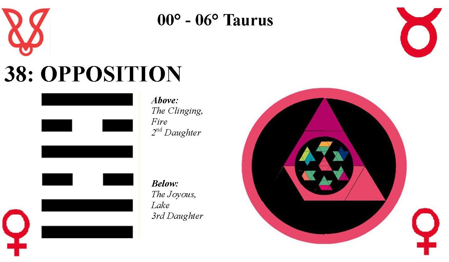 Hx38-Opposition