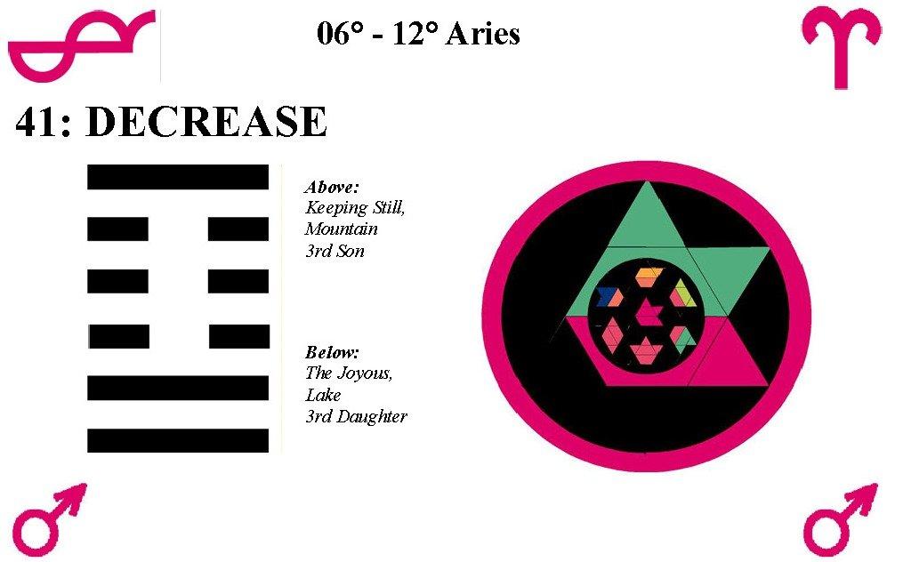 Hx41-Decrease