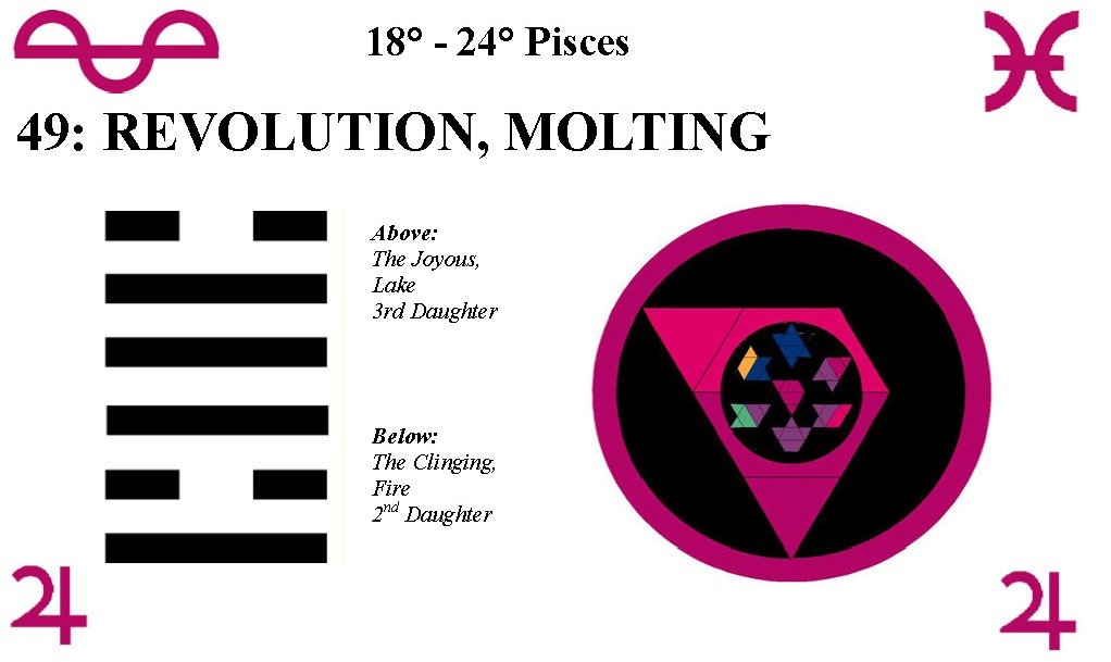 Hx49-Revolution-Molting