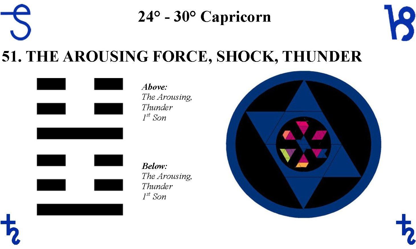 Hx51-Arousing-Force