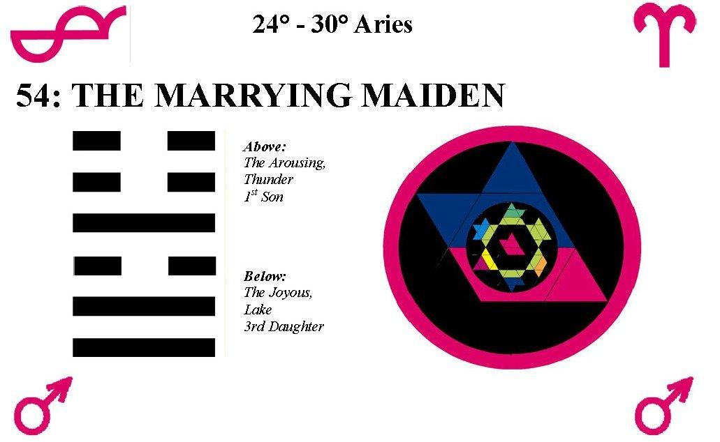 Hx54-Marrying-Maiden