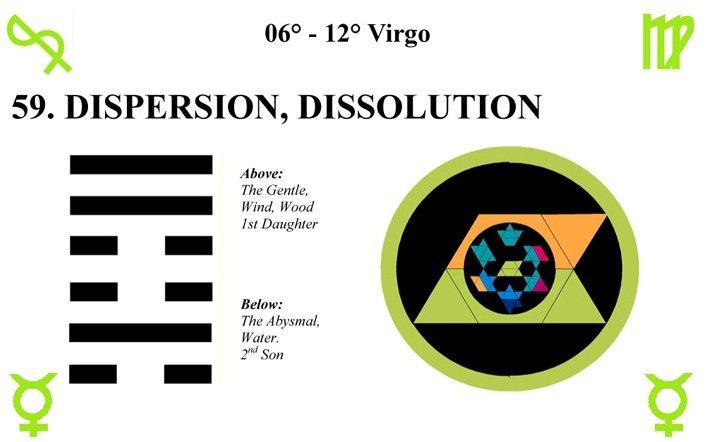 Hx59-Dispersion-Dissolution