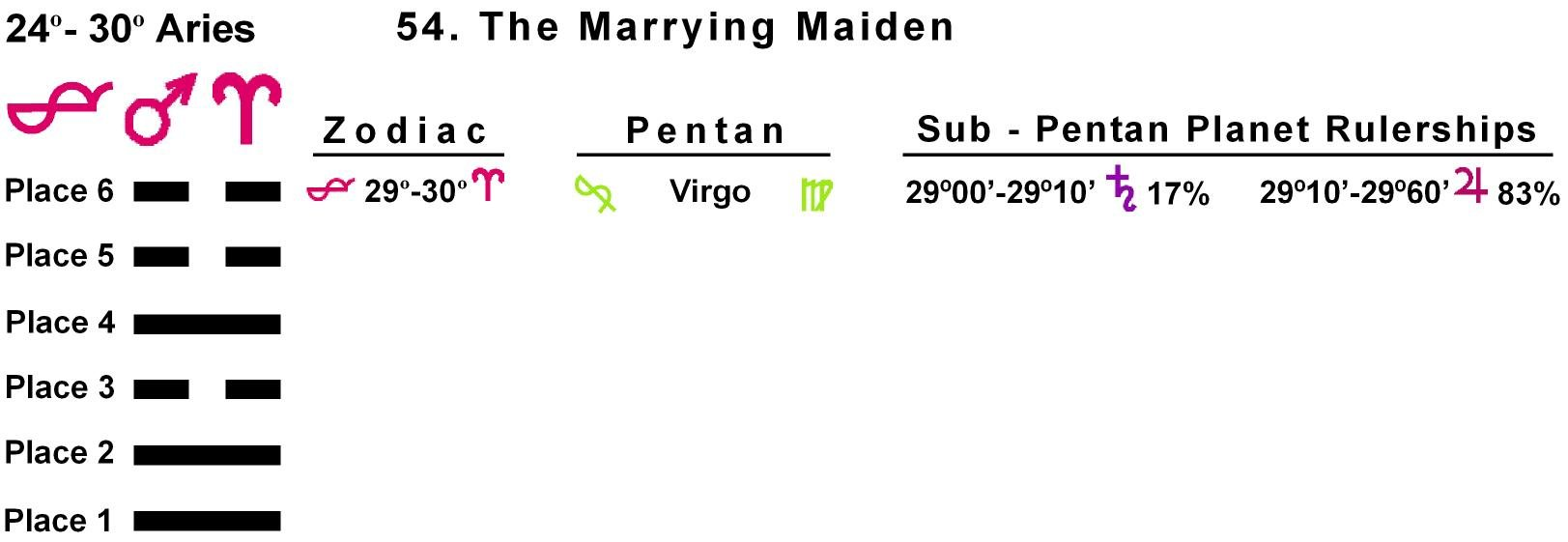 Pent-lines-01AR 29-30 Hx-54 Marrying Maiden