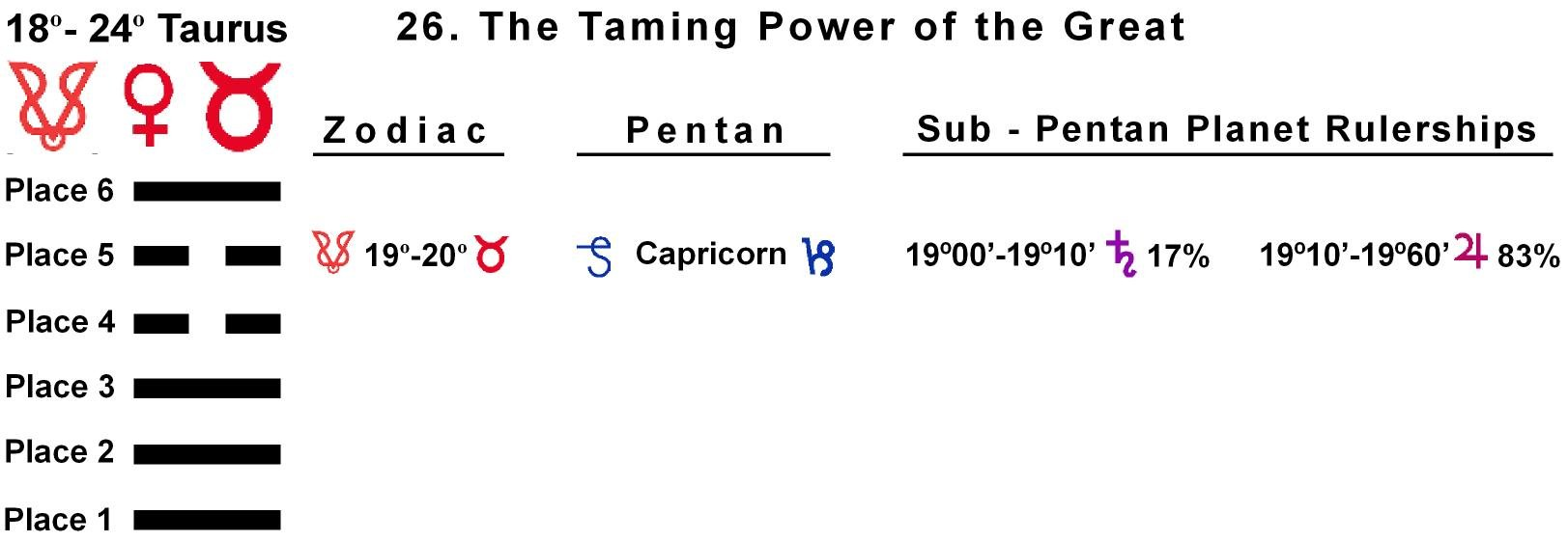 Pent-lines-02TA 19-20 Hx-26 Taming Power Of The Great