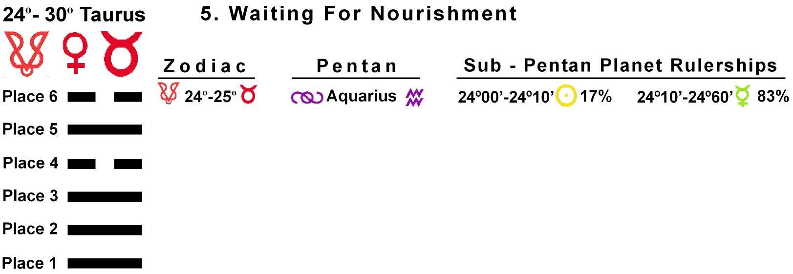 Pent-lines-02TA 24-25 Hx-05 Waiting For Nourishment