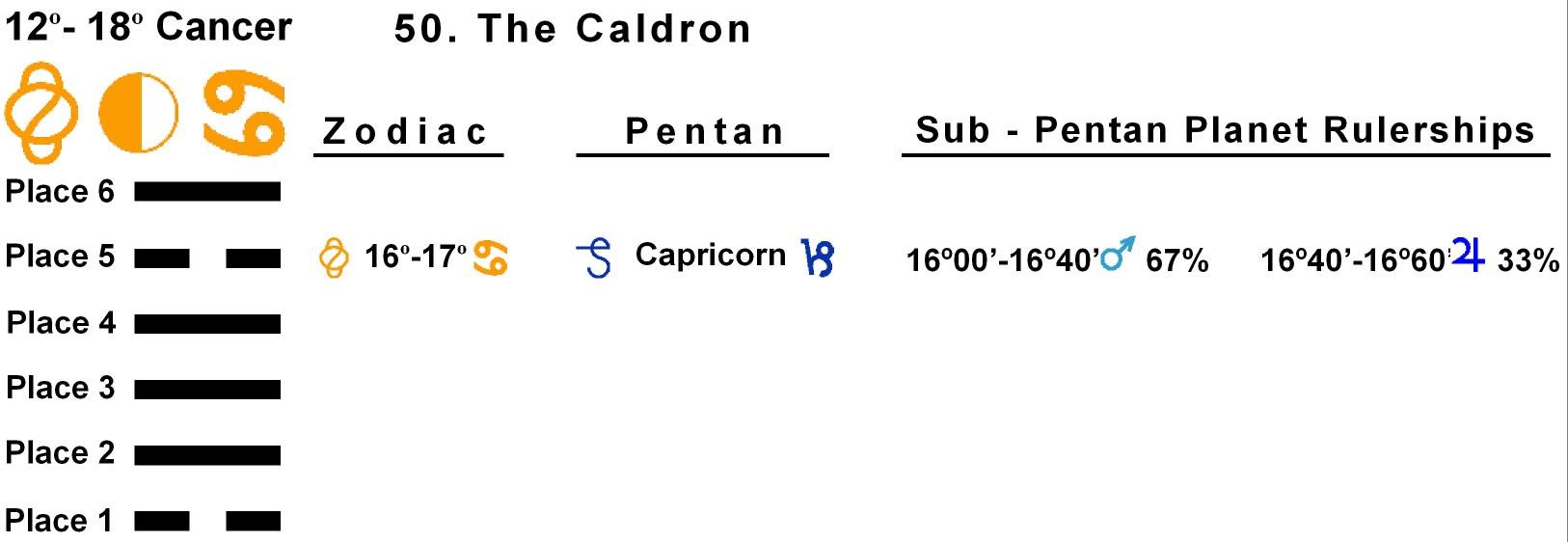 Pent-lines-04CA 16-17 Hx-50 The Caldron