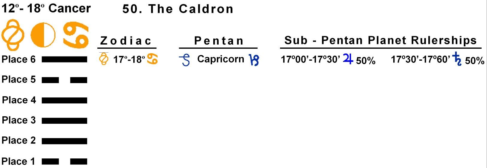 Pent-lines-04CA 17-18 Hx-50 The Caldron