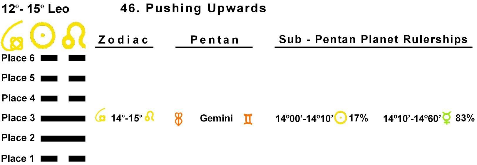 Pent-lines-05LE 14-15 Hx-46-Pushing Upwards