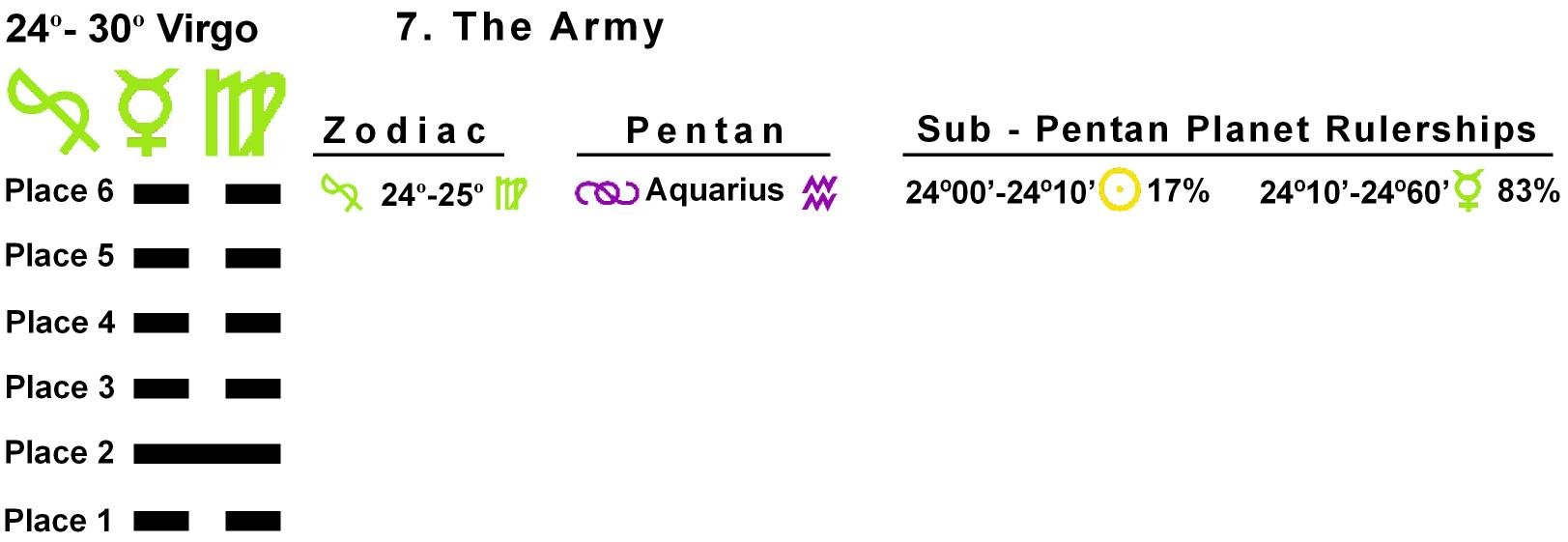 Pent-lines-06VI 24-25 Hx-07 The Army