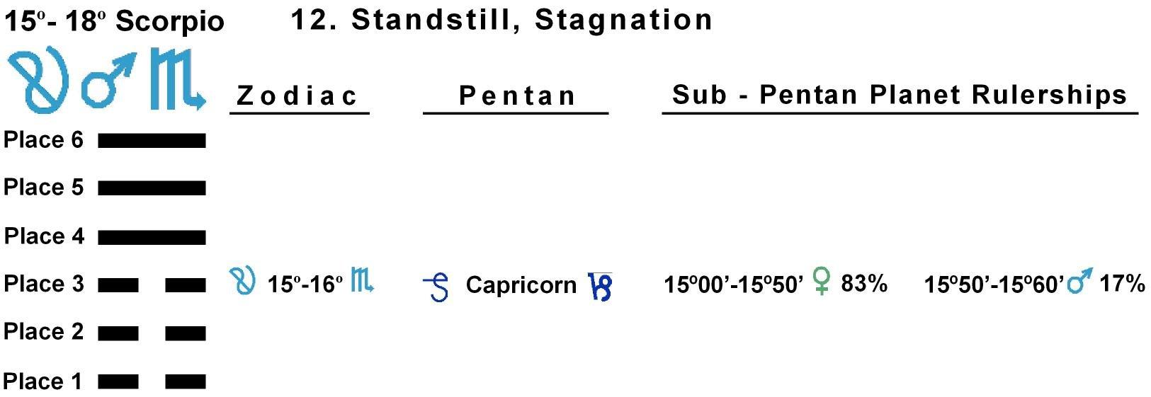 Pent-lines-08SC 15-16 Hx-12 Standstill