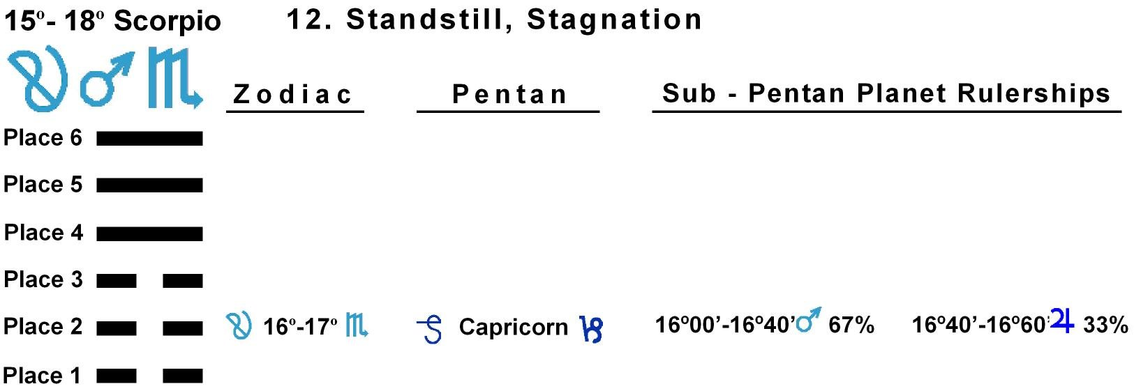 Pent-lines-08SC 16-17 Hx-12 Standstill
