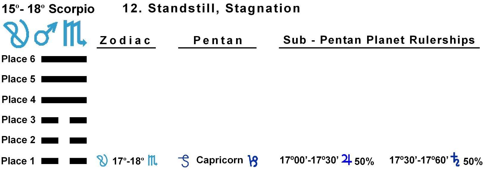 Pent-lines-08SC 17-18 Hx-12 Standstill