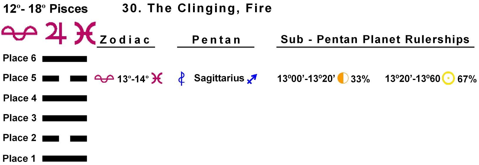 Pent-lines-12PI 13-14 Hx-30 The Clinging Fire